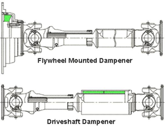 drive shaft dampener